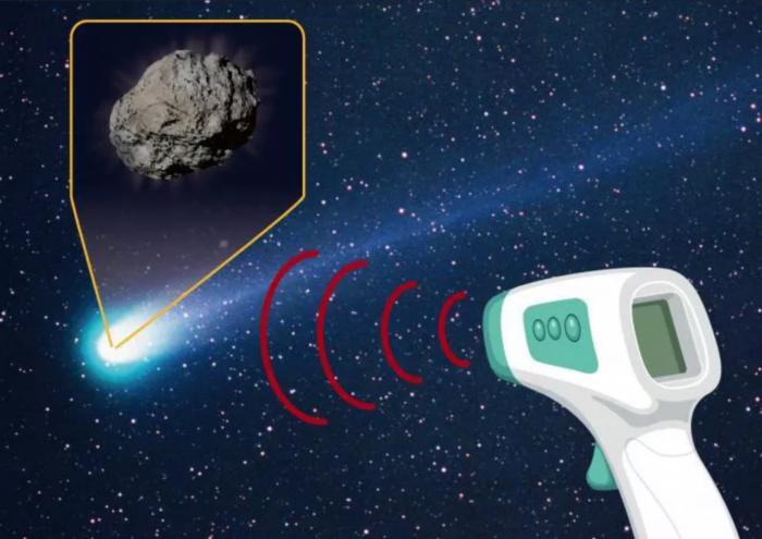 天文學家發現彗星P/2016 BA14燃燒后表面有表面滑石粉