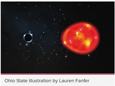 """天文學家發現迄今為止最接近地球的黑洞""""獨角獸"""""""